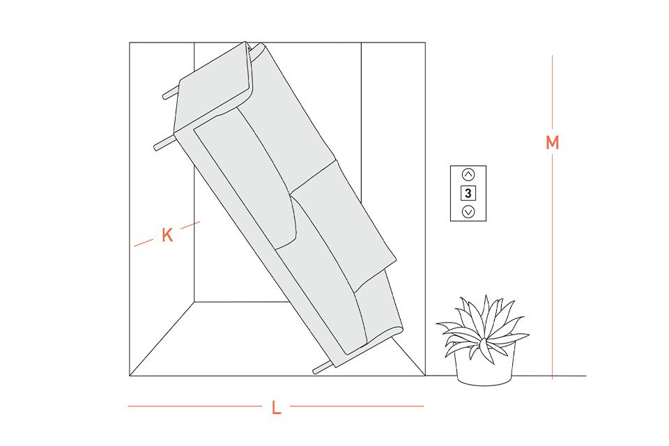 A diagram showing how to possibly fit your sofa into a lift.