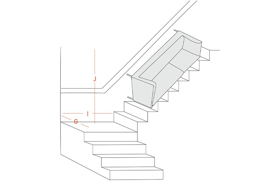 A diagram showing considerations for getting your sofa upstairs.