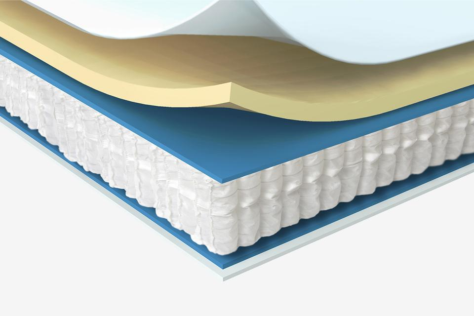 Memory foam layer.
