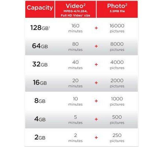 Buy Sandisk Blue Sd Memory Card 16gb Memory Cards Argos