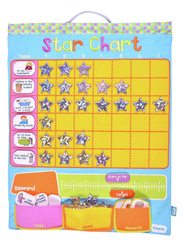 Fiesta Crafts Wall Star Chart