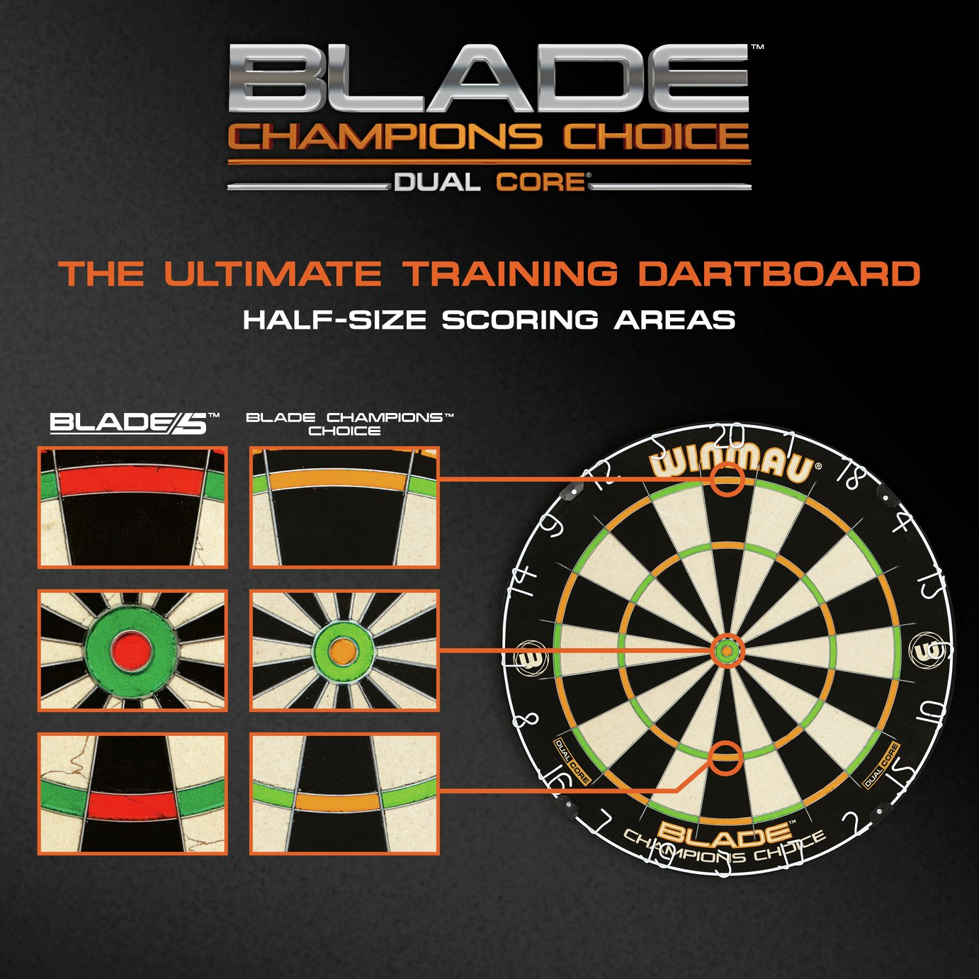 Buy Winmau Blade Champion S Choice Dual Core Bristle Dartboard