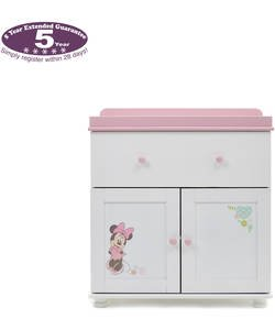 Changing units and changing tables