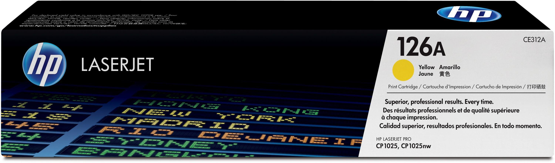 Argos SWOT Analysis, Competitors & USP