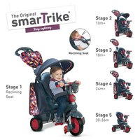 Smart Trike Explorer