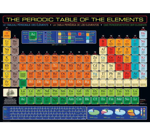 Buy eurographics 1000 piece periodic table of elements puzzle at click to zoom urtaz Choice Image