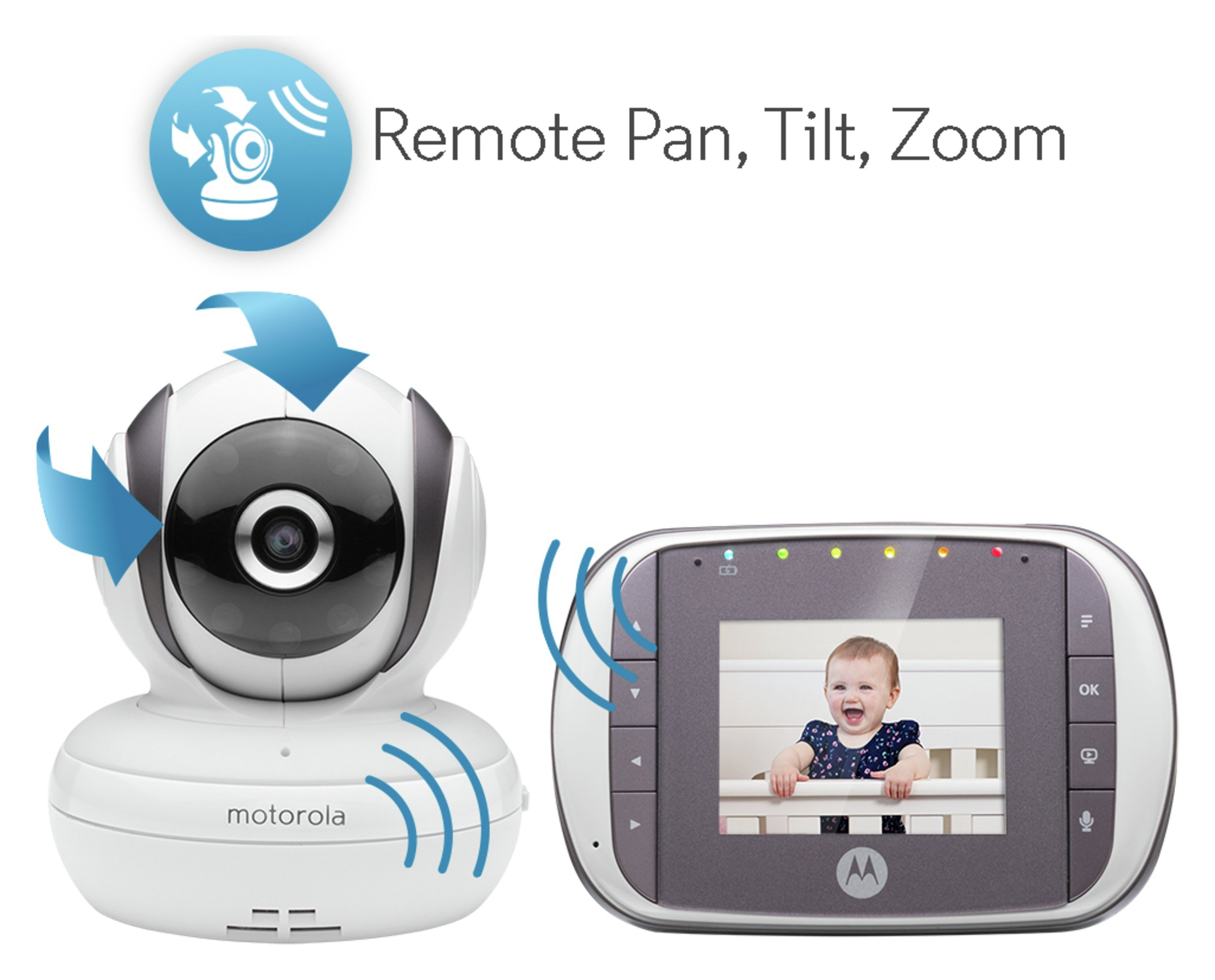 Motorola MBP35S Video Baby Monitor