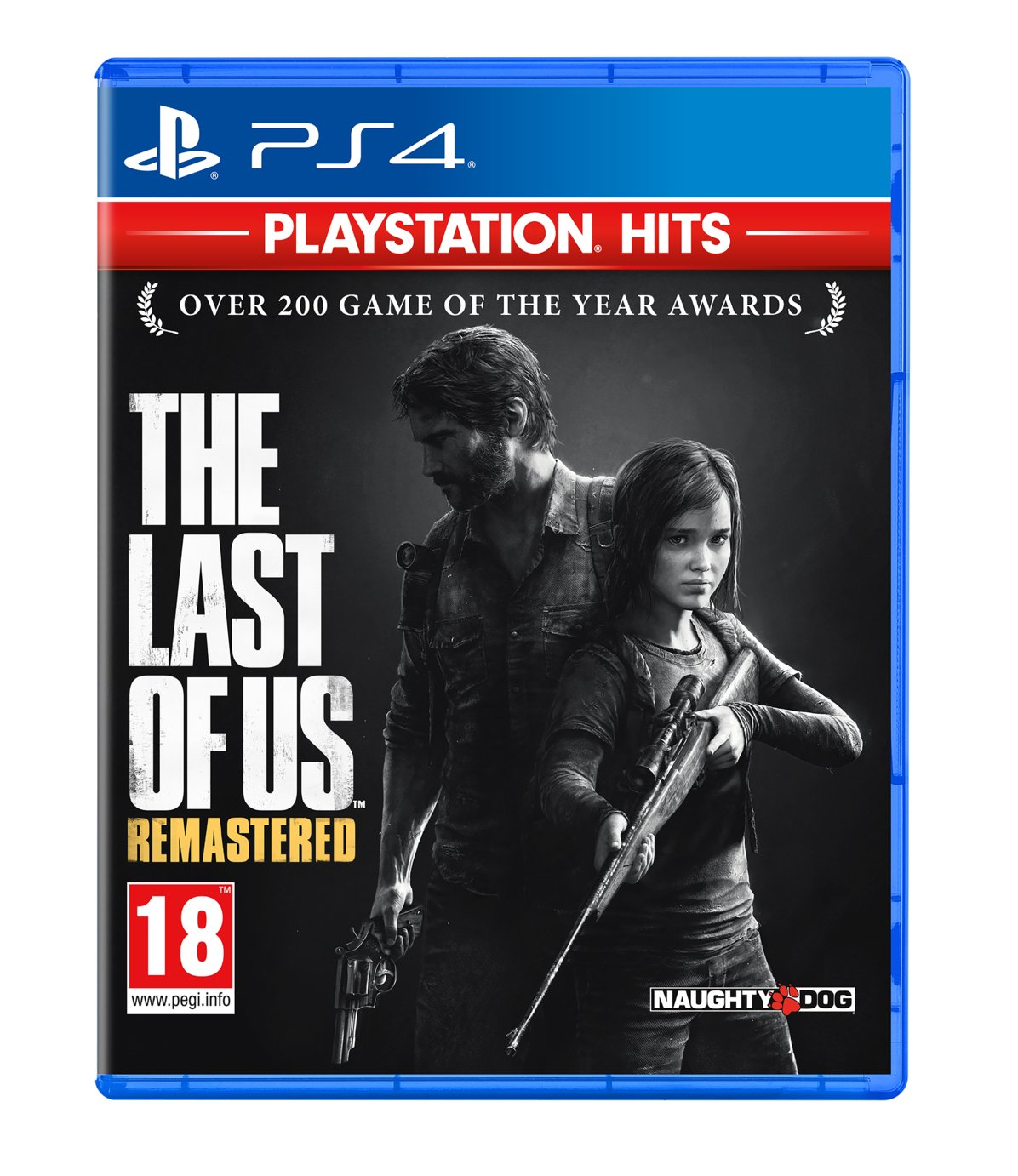 The Last of Us PS4 Hits Game