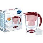 more details on BRITA Elemaris Meter Cool Water Filter Jug - Red.