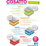 more details on Cosatto Coolio Cot Bed 140 x 70cm Mattress.