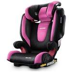 more details on Recaro Monza Nova 2 Seatfix Car Seat - Pink