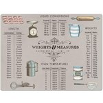 more details on Weights Glass Worktop Saver.