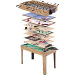 more details on 34 in 1 Multiplay Games Table.