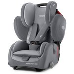 more details on RECARO Young Sport Hero Group 123 Aluminium Grey Car Seat.