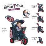 more details on Smart Trike Explorer.