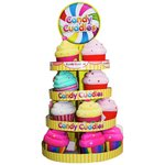 more details on Sambro Scented Plush Cup Cake Pillow.