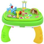 more details on In The Night Garden Activity Table.