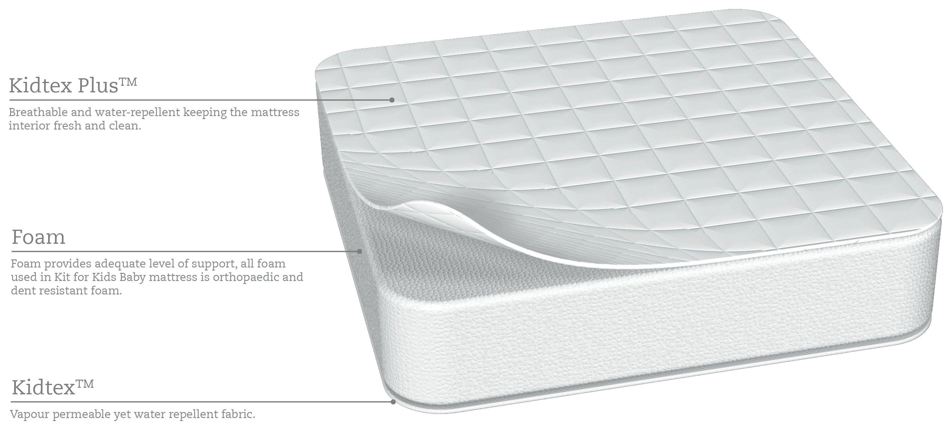 kit for kids kidtex thick travel cot mattress