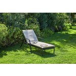 more details on Collection Rattan Effect Sun Lounger with Cushion.