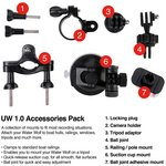 more details on Water Wolf Camera Accessory Kit.