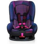 more details on Koochi Kick Start Car Seat - Pink Hyperwave.