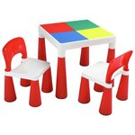 more details on 2in1 Activity Table Including 2 Chairs.