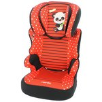 more details on TT Befix SP Plus Panda Group 2-3 High back Booster Seat.