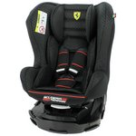 more details on TT Ferrari Black Car Seat Goup 0 - 1.