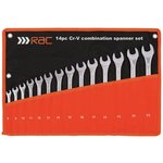 more details on RAC 14 Piece Metric Spanner Set.