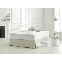 Dormeo Renew Memory Mattress Topper - Kingsize